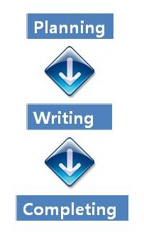 best analysis essay ghostwriting services for college